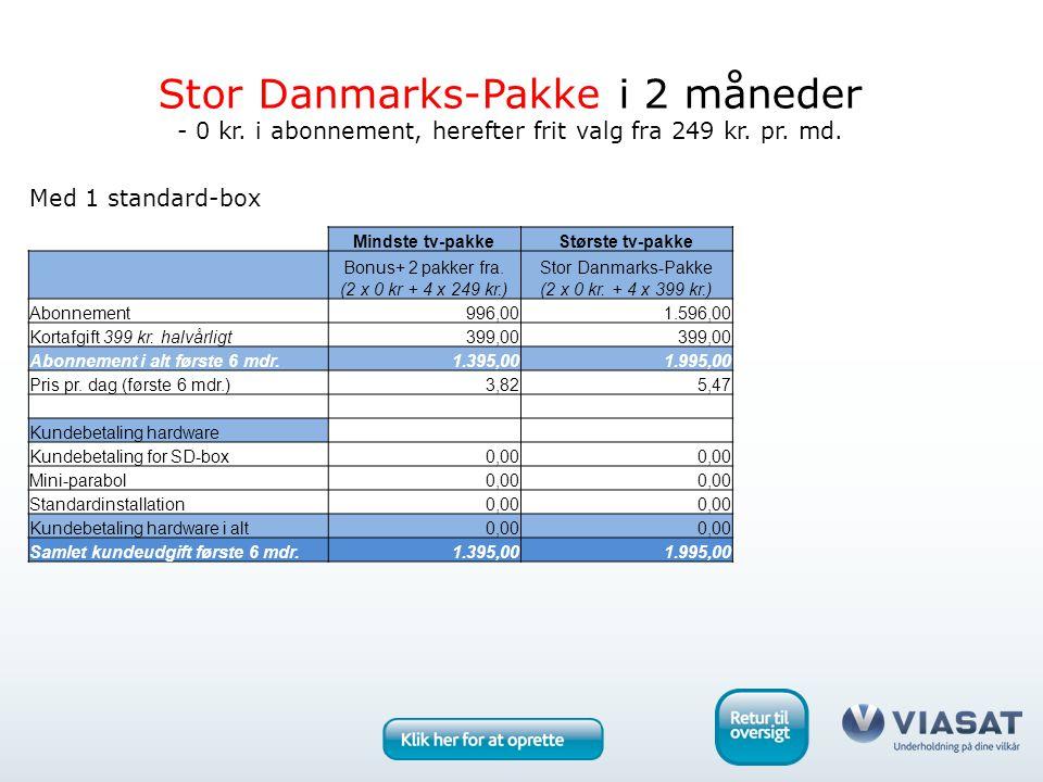 Med 1 standard-box Stor Danmarks-Pakke i 2 måneder - 0 kr.