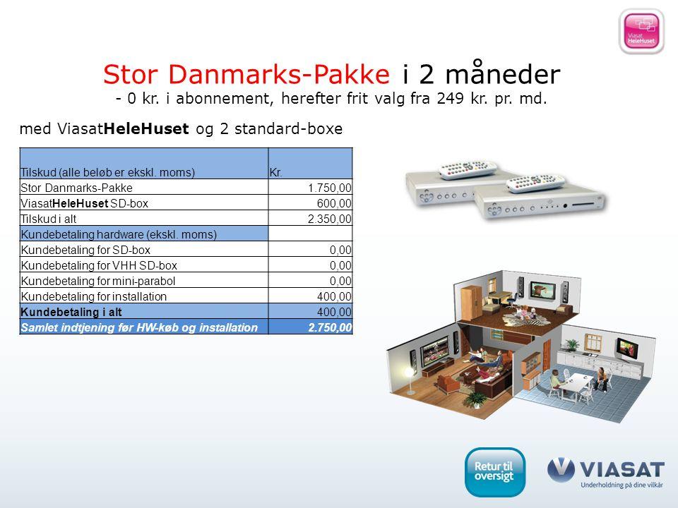 med ViasatHeleHuset og 2 standard-boxe Stor Danmarks-Pakke i 2 måneder - 0 kr.