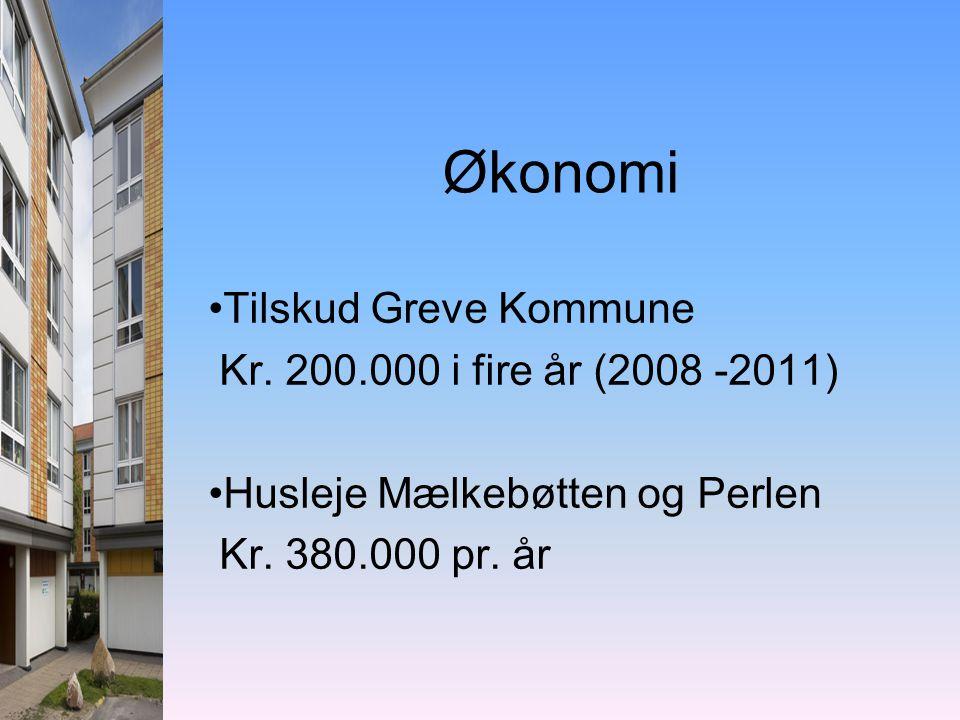 Økonomi •Tilskud Greve Kommune Kr.