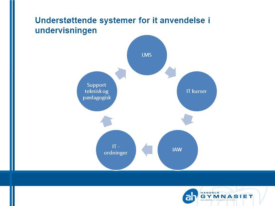 Understøttende systemer for it anvendelse i undervisningen LMSIT kurserIAW IT - ordninger Support teknisk og pædagogisk
