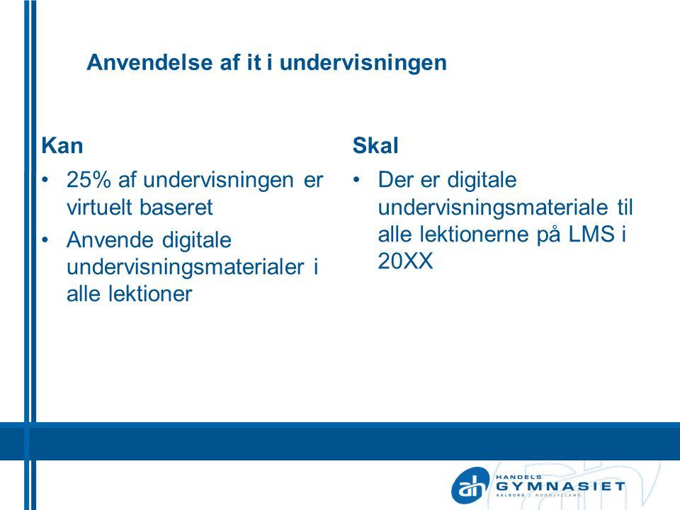Anvendelse af it i undervisningen Kan • 25% af undervisningen er virtuelt baseret • Anvende digitale undervisningsmaterialer i alle lektioner Skal • Der er digitale undervisningsmateriale til alle lektionerne på LMS i 20XX