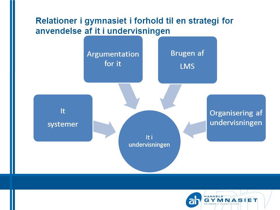 Relationer i gymnasiet i forhold til en strategi for anvendelse af it i undervisningen It i undervisningen It systemer Argumentation for it Brugen af LMS Organisering af undervisningen