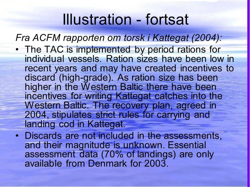 Illustration - fortsat Fra ACFM rapporten om torsk i Kattegat (2004): •The TAC is implemented by period rations for individual vessels.