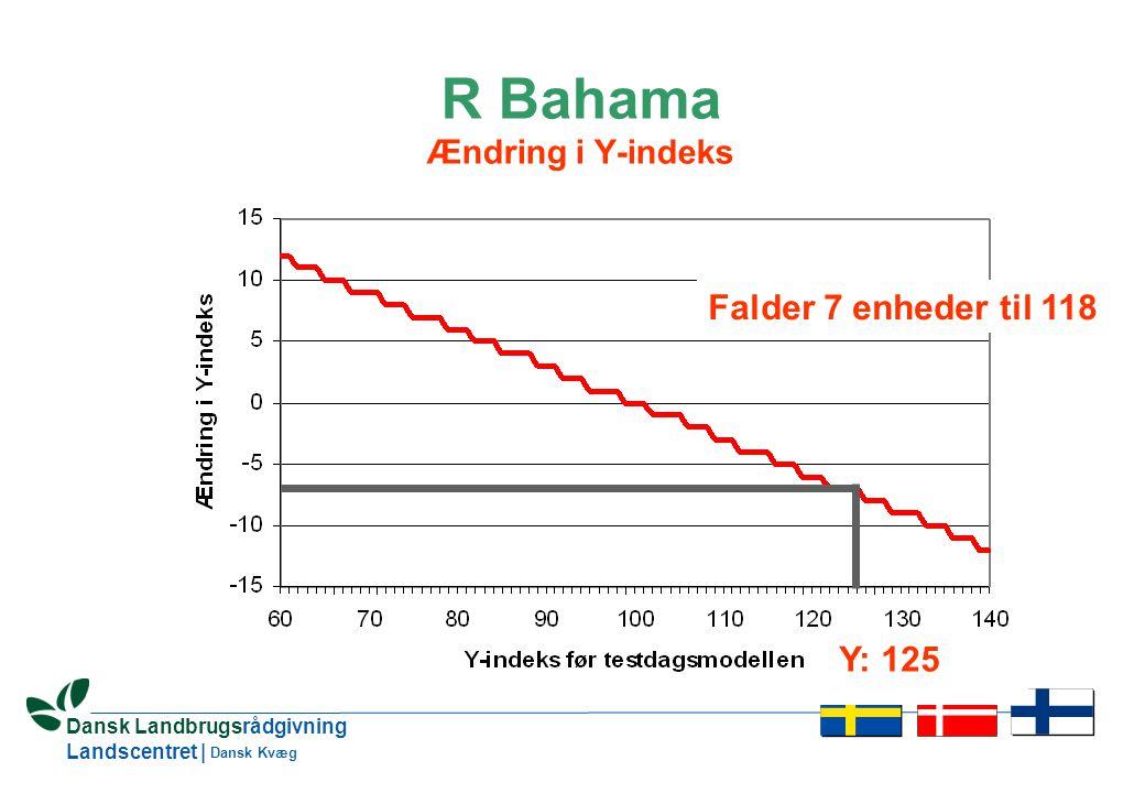 21 Dansk Landbrugsrådgivning Landscentret | Dansk Kvæg R Bahama Ændring i Y-indeks Y: 125 Falder 7 enheder til 118