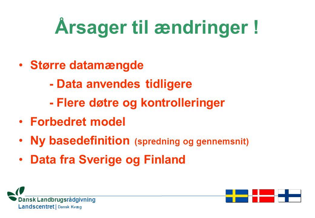 8 Dansk Landbrugsrådgivning Landscentret | Dansk Kvæg Årsager til ændringer .