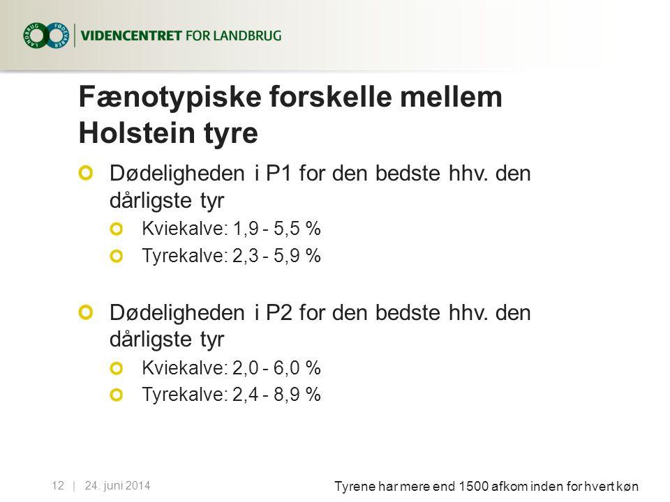 Fænotypiske forskelle mellem Holstein tyre Dødeligheden i P1 for den bedste hhv.