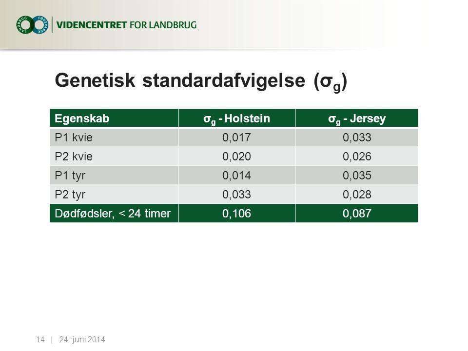 Genetisk standardafvigelse (σ g ) Egenskabσ g - Holsteinσ g - Jersey P1 kvie0,0170,033 P2 kvie0,0200,026 P1 tyr0,0140,035 P2 tyr0,0330,028 Dødfødsler, < 24 timer0,1060,087 24.