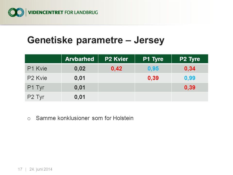 Genetiske parametre – Jersey ArvbarhedP2 KvierP1 TyreP2 Tyre P1 Kvie0,020,420,950,34 P2 Kvie0,010,390,99 P1 Tyr0,010,39 P2 Tyr0,01 24.