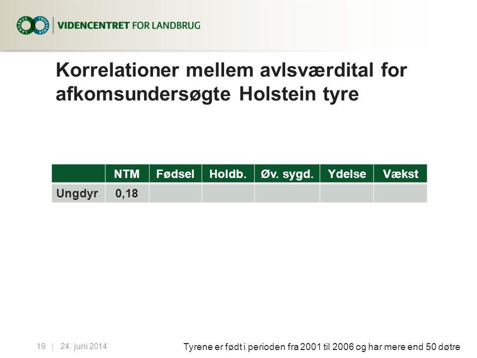 Korrelationer mellem avlsværdital for afkomsundersøgte Holstein tyre NTMFødselHoldb.Øv.