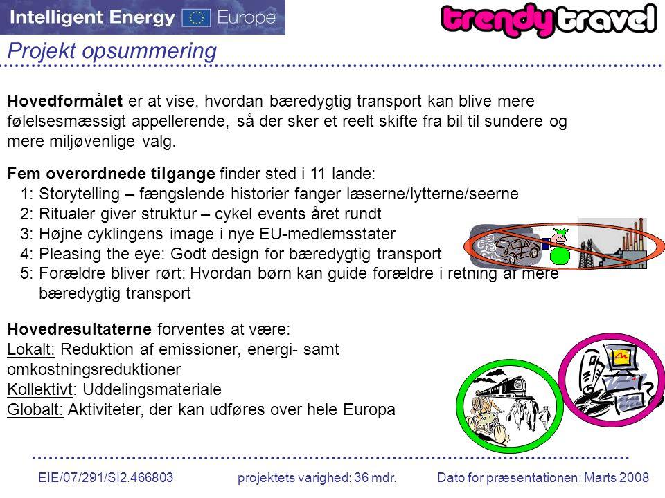 EIE/07/291/SI2.466803 projektets varighed: 36 mdr.