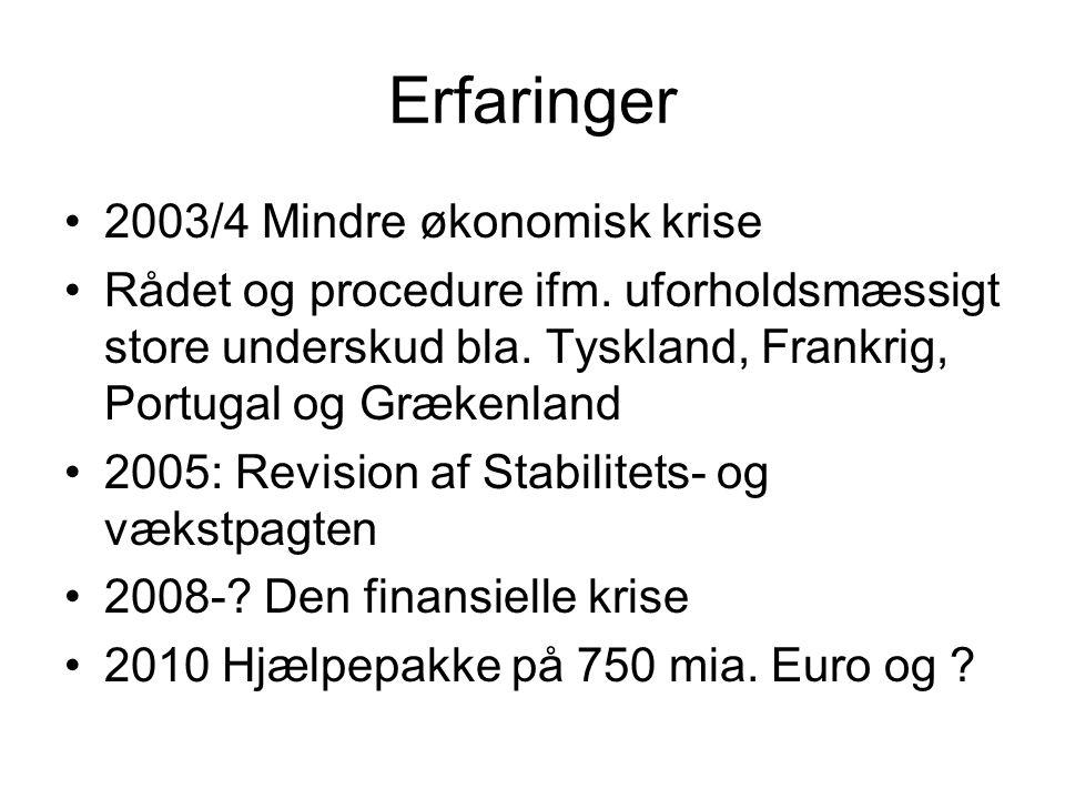 Erfaringer •2003/4 Mindre økonomisk krise •Rådet og procedure ifm.