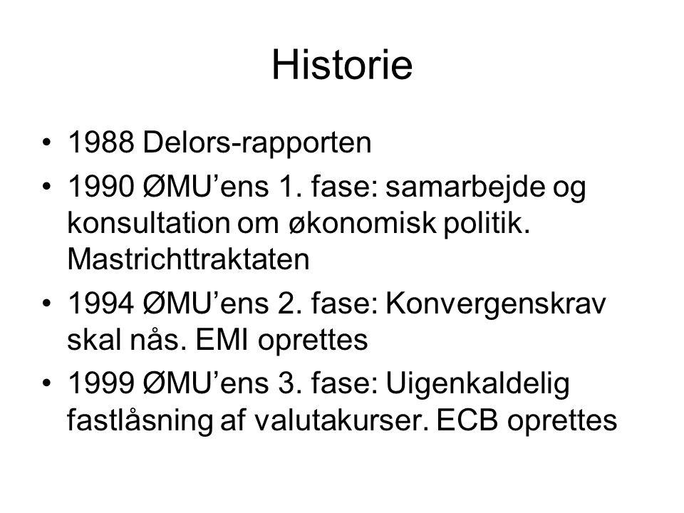 Historie •1988 Delors-rapporten •1990 ØMU'ens 1.