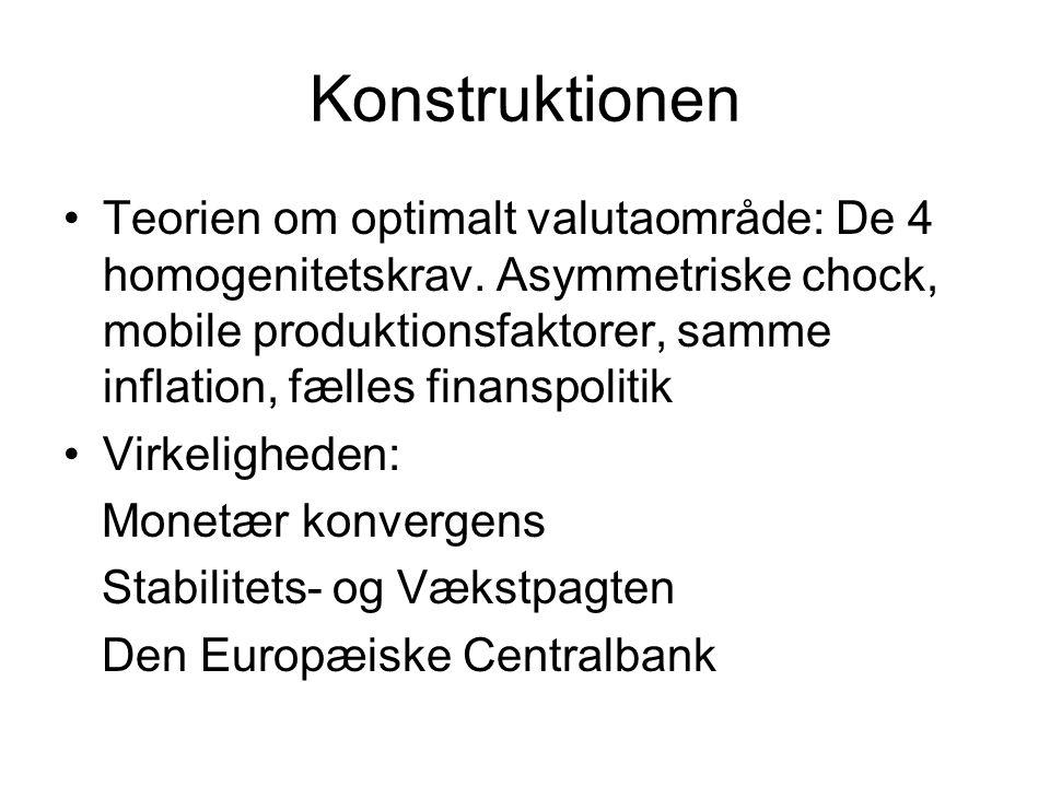Konstruktionen •Teorien om optimalt valutaområde: De 4 homogenitetskrav.