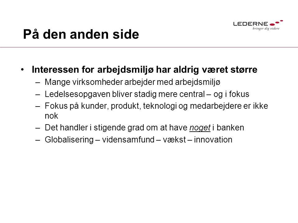 På den anden side •Interessen for arbejdsmiljø har aldrig været større –Mange virksomheder arbejder med arbejdsmiljø –Ledelsesopgaven bliver stadig mere central – og i fokus –Fokus på kunder, produkt, teknologi og medarbejdere er ikke nok –Det handler i stigende grad om at have noget i banken –Globalisering – vidensamfund – vækst – innovation
