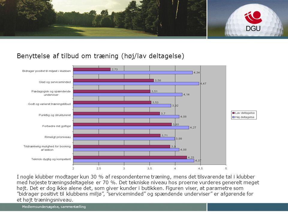 Medlemsundersøgelse, sammentælling Benyttelse af tilbud om træning (høj/lav deltagelse) I nogle klubber modtager kun 30 % af respondenterne træning, mens det tilsvarende tal i klubber med højeste træningsdeltagelse er 70 %.