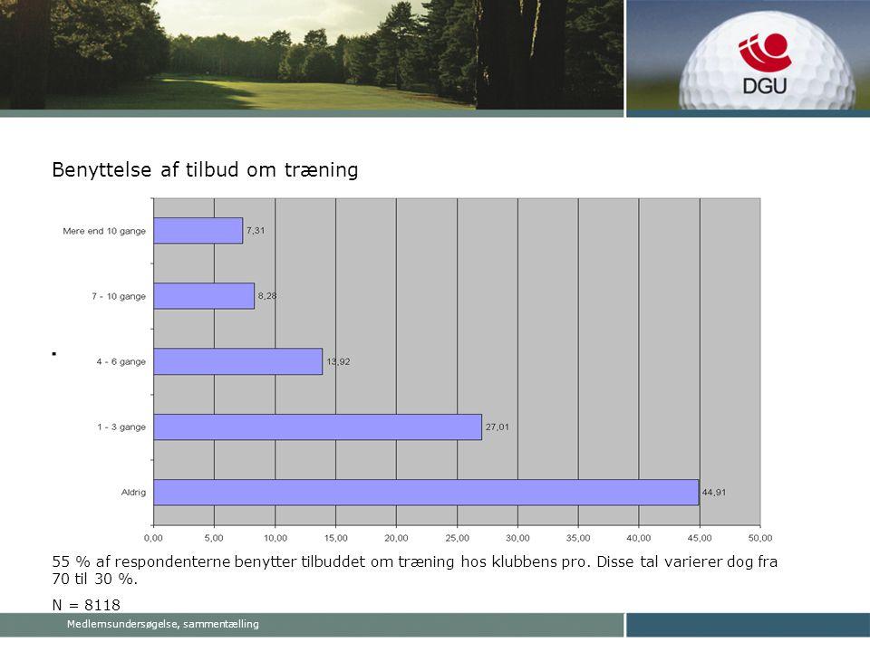 Medlemsundersøgelse, sammentælling Benyttelse af tilbud om træning 55 % af respondenterne benytter tilbuddet om træning hos klubbens pro.