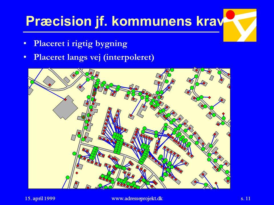 s. 11 15. april 1999www.adresseprojekt.dk Præcision jf.