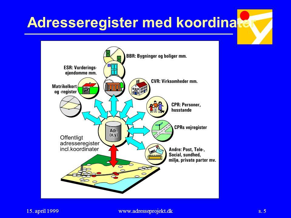 s. 5 15. april 1999www.adresseprojekt.dk Adresseregister med koordinater