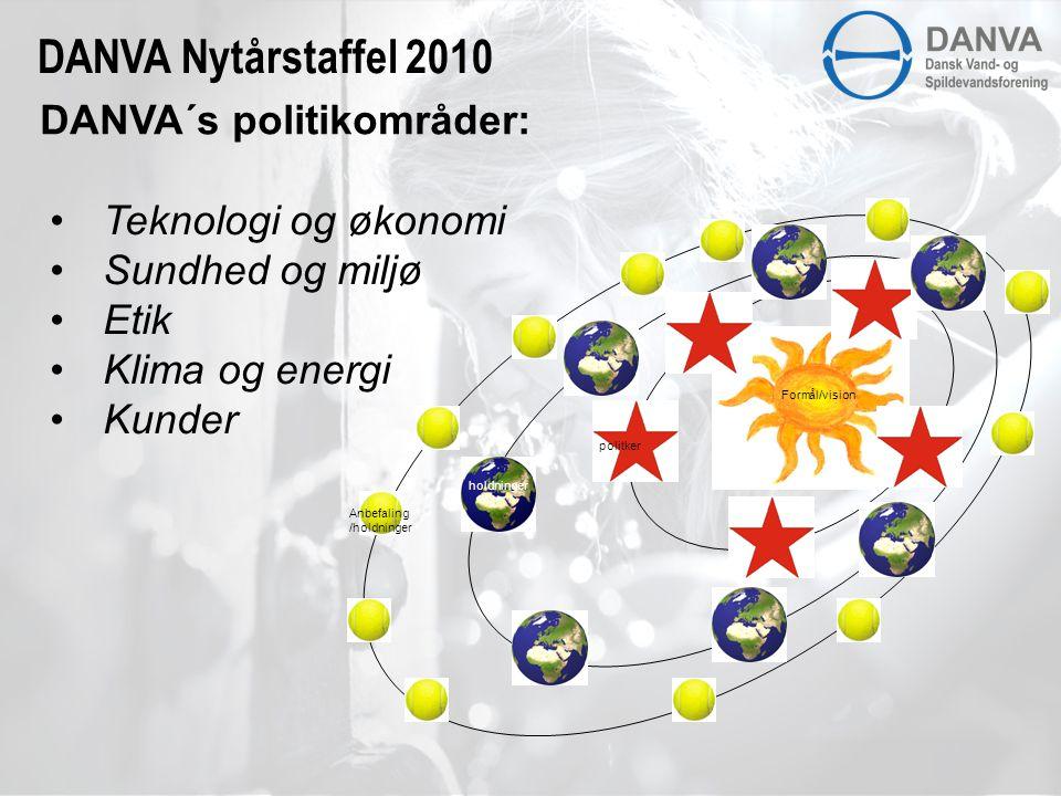 DANVA´s politikområder: •Teknologi og økonomi •Sundhed og miljø •Etik •Klima og energi •Kunder DANVA Nytårstaffel 2010 Formål/vision politker holdninger Anbefaling /holdninger