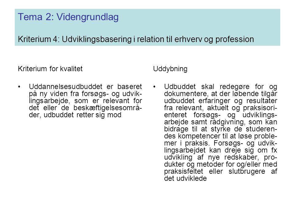 Tema 2: Videngrundlag Kriterium 4: Udviklingsbasering i relation til erhverv og profession Kriterium for kvalitet •Uddannelsesudbuddet er baseret på ny viden fra forsøgs- og udvik- lingsarbejde, som er relevant for det eller de beskæftigelsesområ- der, udbuddet retter sig mod Uddybning •Udbuddet skal redegøre for og dokumentere, at der løbende tilgår udbuddet erfaringer og resultater fra relevant, aktuelt og praksisori- enteret forsøgs- og udviklings- arbejde samt rådgivning, som kan bidrage til at styrke de studeren- des kompetencer til at løse proble- mer i praksis.