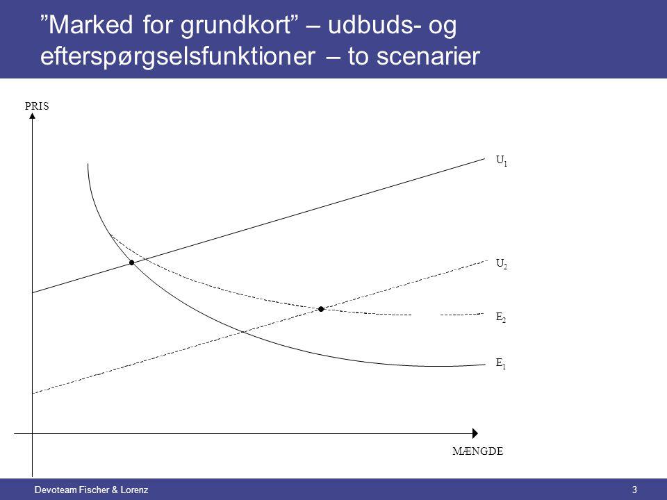 Devoteam Fischer & Lorenz3 Marked for grundkort – udbuds- og efterspørgselsfunktioner – to scenarier PRIS MÆNGDE U 1 U 2 E 1 E 2