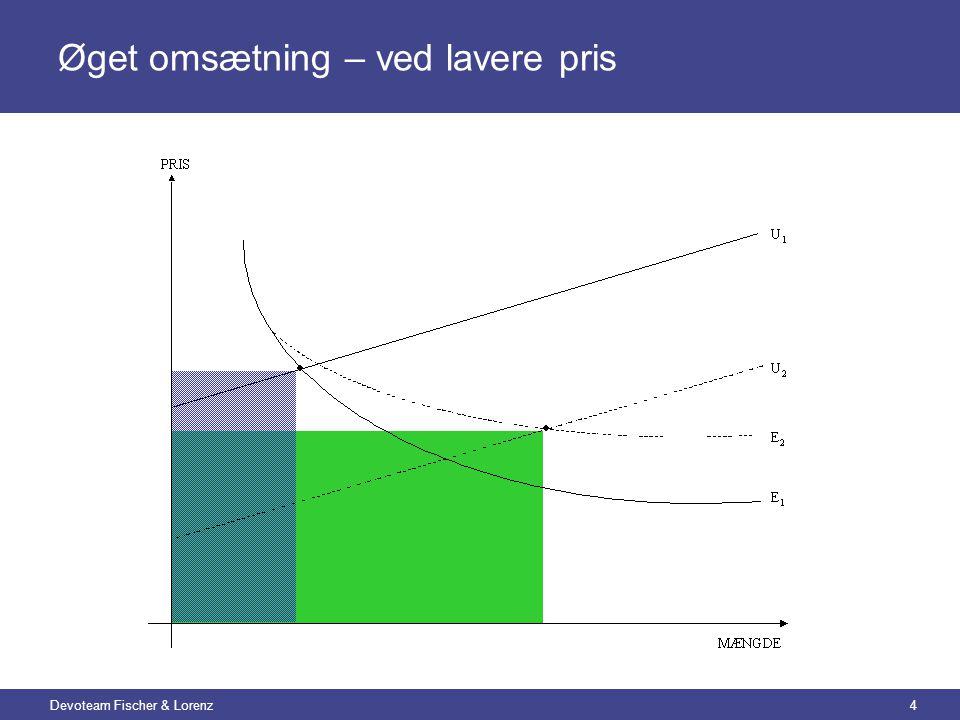 Devoteam Fischer & Lorenz4 Øget omsætning – ved lavere pris