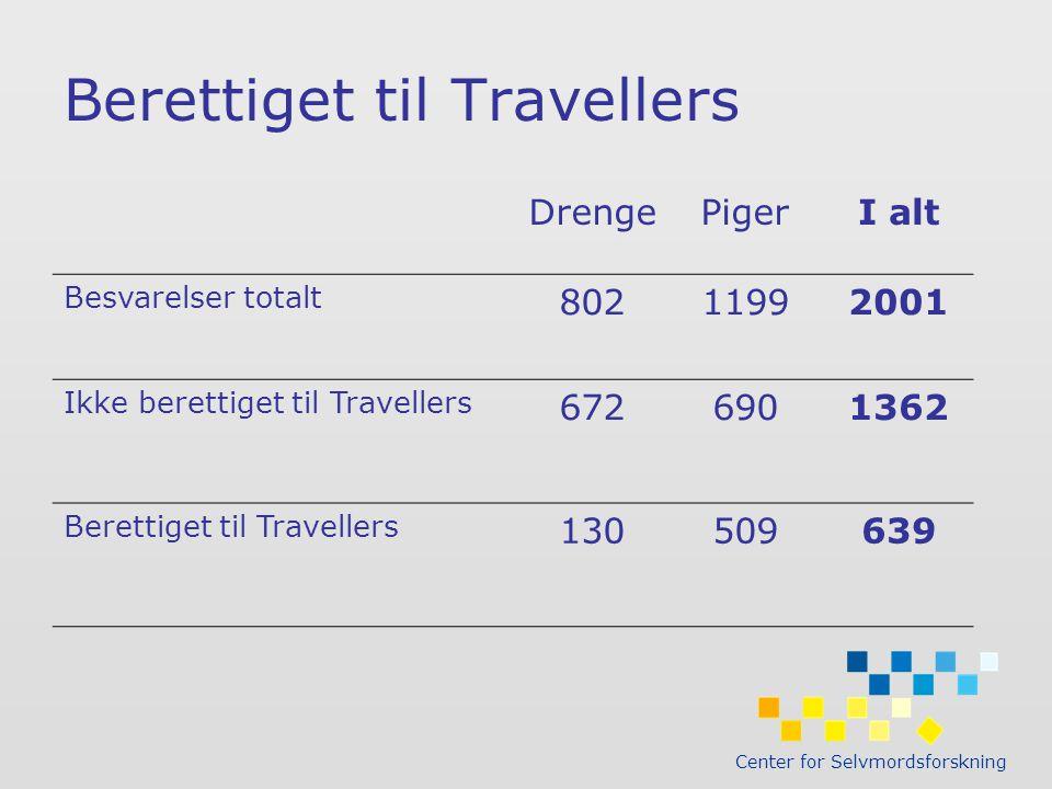 Center for Selvmordsforskning Berettiget til Travellers DrengePigerI alt Besvarelser totalt 80211992001 Ikke berettiget til Travellers 6726901362 Berettiget til Travellers 130509639
