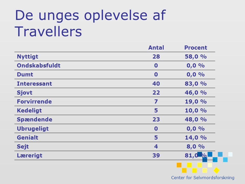 Center for Selvmordsforskning De unges oplevelse af Travellers AntalProcent Nyttigt2858,0 % Ondskabsfuldt00,0 % Dumt00,0 % Interessant4083,0 % Sjovt2246,0 % Forvirrende719,0 % Kedeligt510,0 % Spændende2348,0 % Ubrugeligt00,0 % Genialt514,0 % Sejt48,0 % Lærerigt3981,0 %