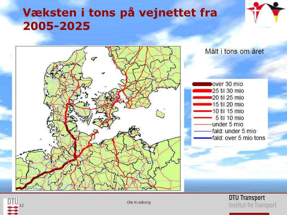 Ole Kveiborg 12 Væksten i tons på vejnettet fra 2005-2025 Målt i tons om året