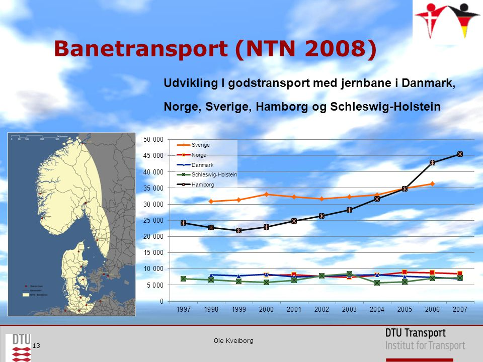 Ole Kveiborg 13 Banetransport (NTN 2008) Udvikling I godstransport med jernbane i Danmark, Norge, Sverige, Hamborg og Schleswig-Holstein