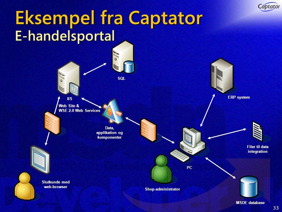 33 Eksempel fra Captator E-handelsportal Slutkunde med web-browser IIS Web Site & WSE 2.0 Web Services SQL Shop-administrator MSDE database Filer til data integration ERP system Data, applikation og komponenter PC