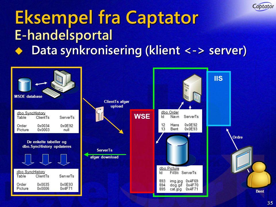 35 Eksempel fra Captator E-handelsportal  Data synkronisering (klient server) WSE dbo.SyncHistory Table ClientTs ServerTs Order 0x0034 0x0E92 Picture 0x0003 null dbo.Order Id Navn ServerTs 12 Hans 0x0E92 13 Bent 0x0E93 dbo.SyncHistory Table ClientTs ServerTs Order 0x0035 0x0E93 Picture 0x0006 0x4F71 IIS Bent Ordre dbo.Picture Id FilSti ServerTs 893 img.jpg 0x4F69 894 dog.gif 0x4F70 895 cat.jpg 0x4F71 ClientTs afgør upload ServerTs afgør download De enkelte tabeller og dbo.SyncHistory opdateres MSDE database