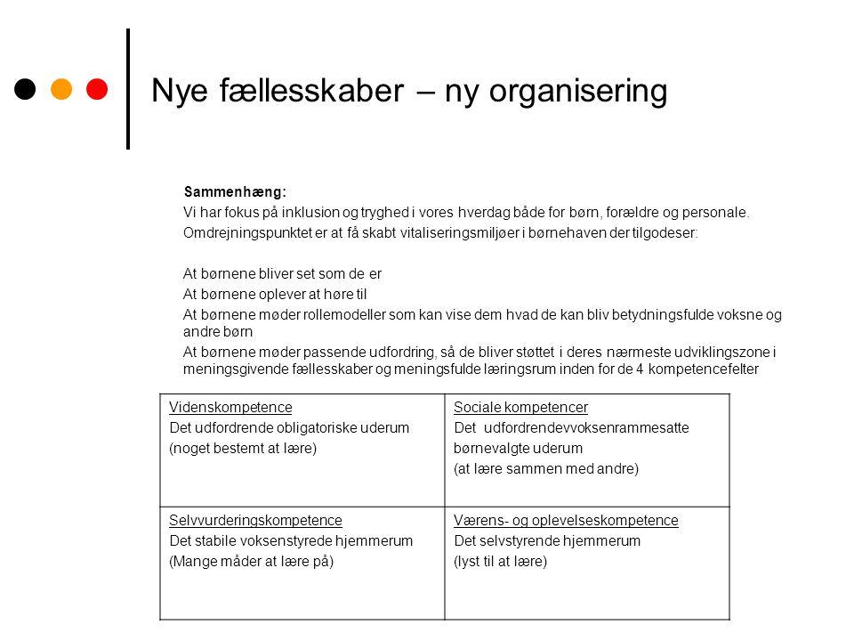 Nye fællesskaber – ny organisering Sammenhæng: Vi har fokus på inklusion og tryghed i vores hverdag både for børn, forældre og personale.