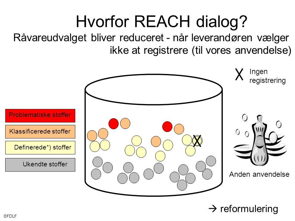 ©FDLF Anden anvendelse Ukendte stoffer Definerede*) stoffer Klassificerede stoffer Problematiske stoffer  reformulering Ingen registrering Hvorfor REACH dialog.