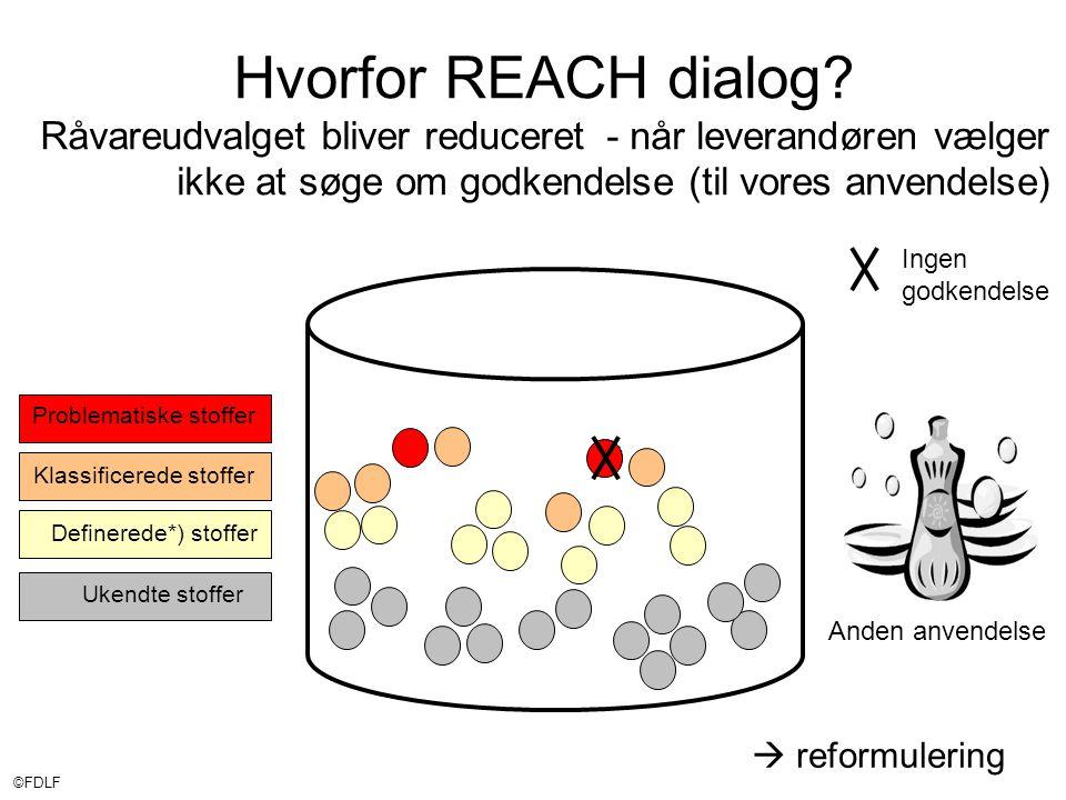 ©FDLF Anden anvendelse Hvorfor REACH dialog.