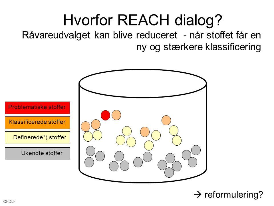 ©FDLF Hvorfor REACH dialog.