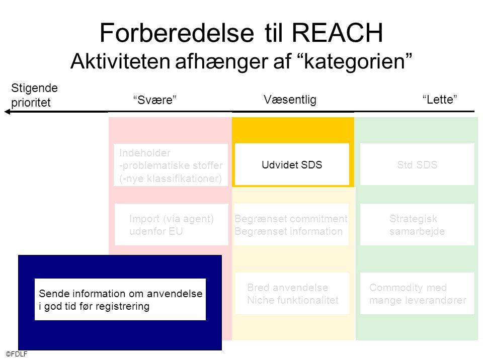 ©FDLF Stigende prioritet Væsentlig Lette Svære Forberedelse til REACH Aktiviteten afhænger af kategorien Std SDSUdvidet SDS Indeholder -problematiske stoffer (-nye klassifikationer) Import (via agent) udenfor EU Begrænset commitment Begrænset information Bred anvendelse Niche funktionalitet Commodity med mange leverandører Strategisk samarbejde Sende information om anvendelse i god tid før registrering