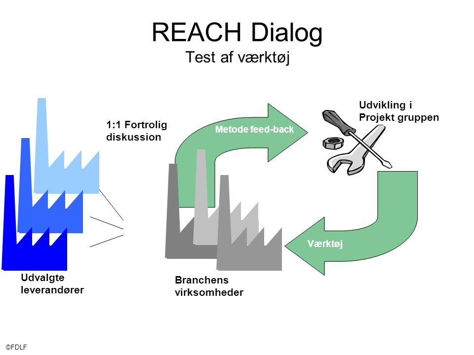 ©FDLF REACH Dialog Test af værktøj Værktøj Metode feed-back Branchens virksomheder Udvikling i Projekt gruppen Udvalgte leverandører 1:1 Fortrolig diskussion