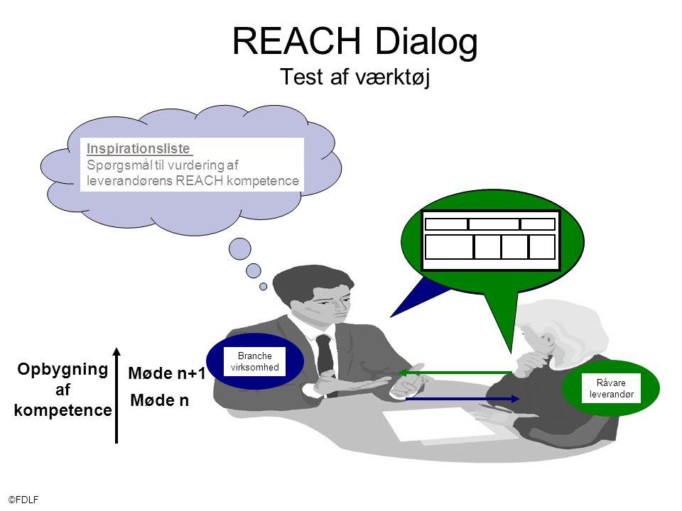 ©FDLF REACH Dialog Test af værktøj Branche virksomhed Råvare leverandør Inspirationsliste Spørgsmål til vurdering af leverandørens REACH kompetence Møde n+1 Opbygning af kompetence Møde n