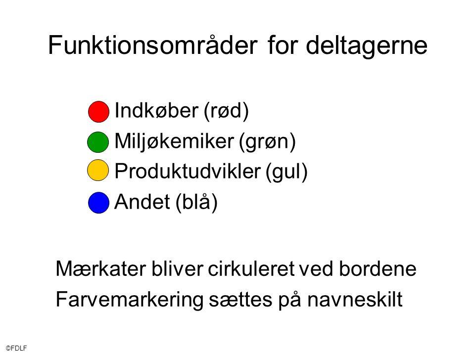 ©FDLF Funktionsområder for deltagerne •Indkøber (rød) •Miljøkemiker (grøn) •Produktudvikler (gul) •Andet (blå) Mærkater bliver cirkuleret ved bordene Farvemarkering sættes på navneskilt