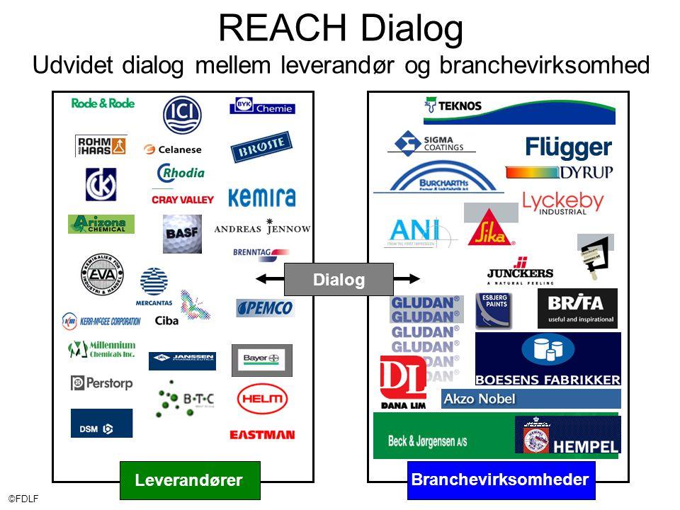 ©FDLF REACH Dialog Udvidet dialog mellem leverandør og branchevirksomhed Leverandører Branchevirksomheder Dialog