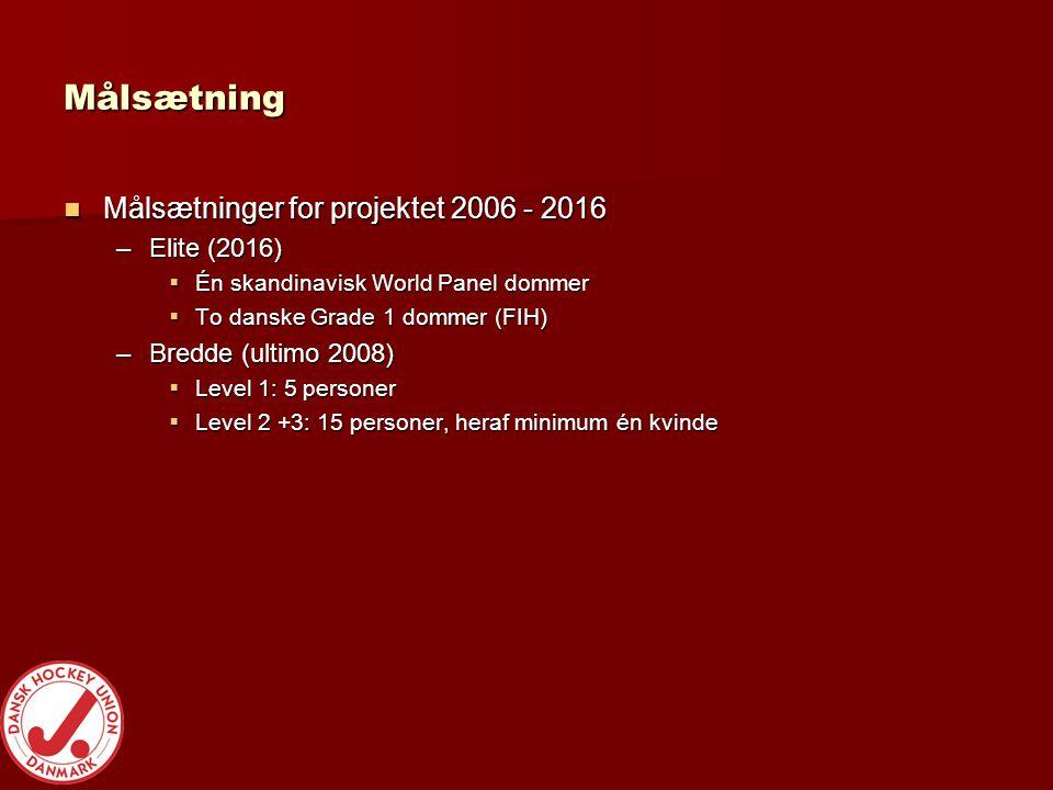 Målsætning  Målsætninger for projektet 2006 - 2016 –Elite (2016)  Én skandinavisk World Panel dommer  To danske Grade 1 dommer (FIH) –Bredde (ultimo 2008)  Level 1: 5 personer  Level 2 +3: 15 personer, heraf minimum én kvinde