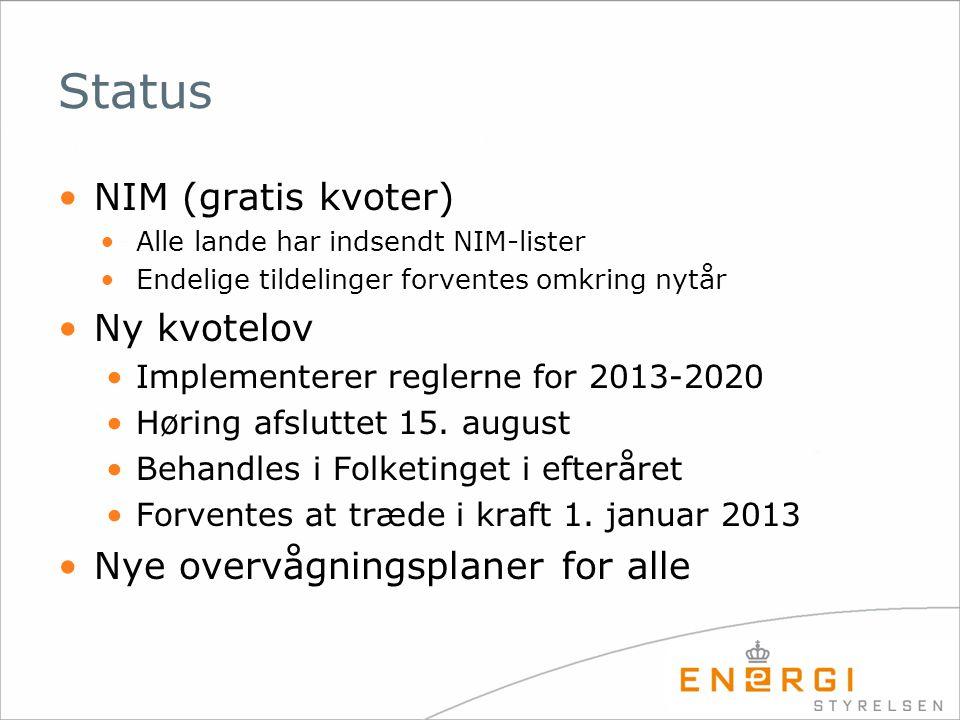 Status •NIM (gratis kvoter) •Alle lande har indsendt NIM-lister •Endelige tildelinger forventes omkring nytår •Ny kvotelov •Implementerer reglerne for 2013-2020 •Høring afsluttet 15.