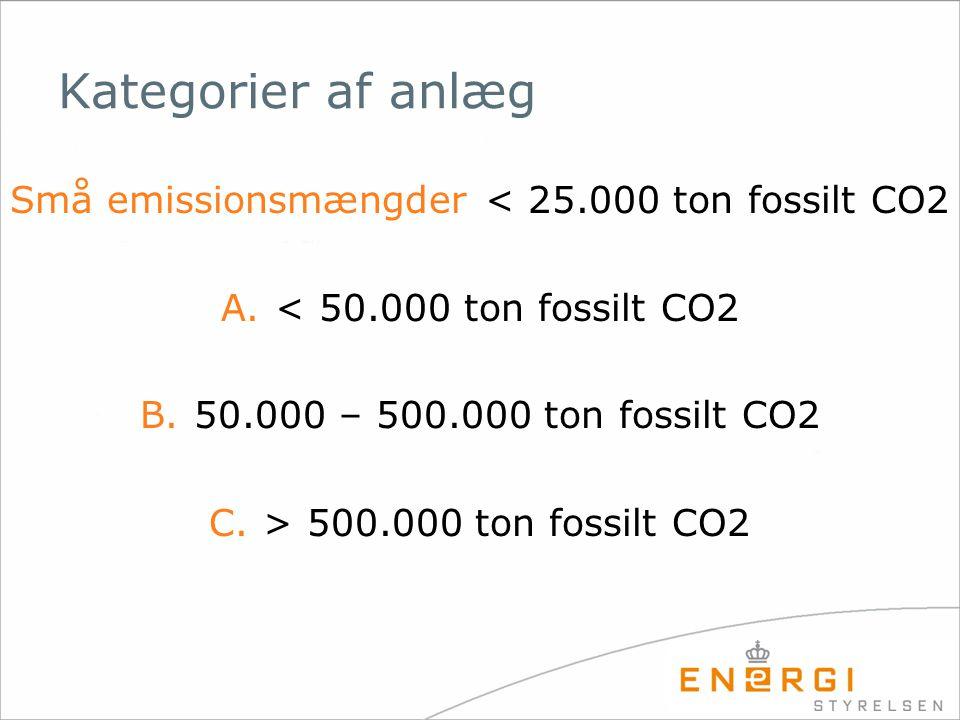Kategorier af anlæg Små emissionsmængder < 25.000 ton fossilt CO2 A.< 50.000 ton fossilt CO2 B.50.000 – 500.000 ton fossilt CO2 C.> 500.000 ton fossilt CO2