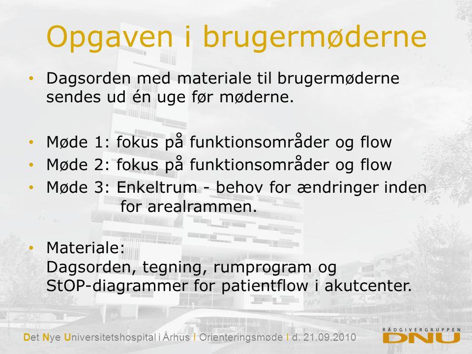 Det Nye Universitetshospital i Århus I Orienteringsmøde I d.
