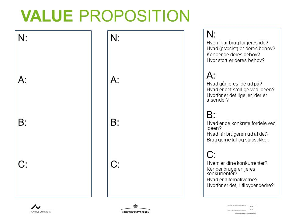 VALUE PROPOSITION N: A: B: C: N: A: B: C: N: Hvem har brug for jeres idé.