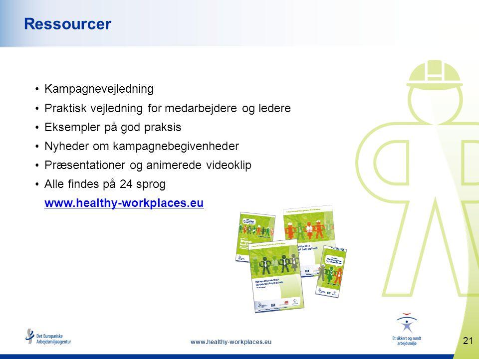www.healthy-workplaces.eu •Kampagnevejledning •Praktisk vejledning for medarbejdere og ledere •Eksempler på god praksis •Nyheder om kampagnebegivenheder •Præsentationer og animerede videoklip •Alle findes på 24 sprog www.healthy-workplaces.eu 21 Ressourcer