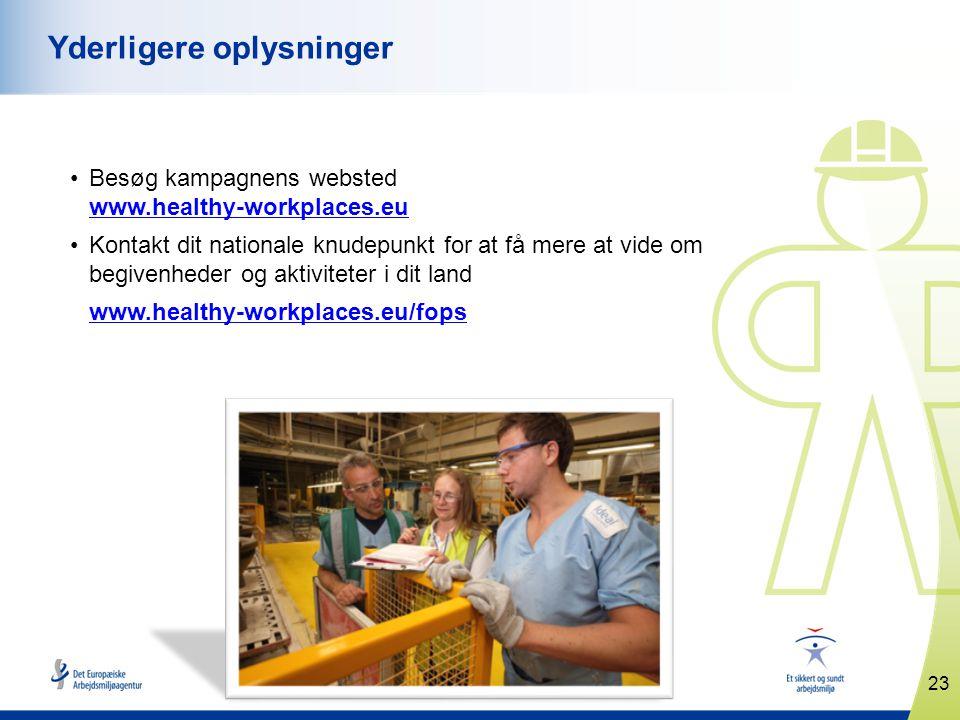 www.healthy-workplaces.eu •Besøg kampagnens websted www.healthy-workplaces.eu www.healthy-workplaces.eu •Kontakt dit nationale knudepunkt for at få mere at vide om begivenheder og aktiviteter i dit land www.healthy-workplaces.eu/fops 23 Yderligere oplysninger