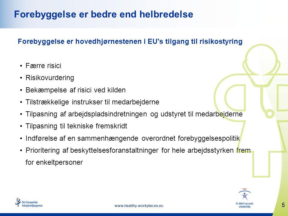 5 www.healthy-workplaces.eu Forebyggelse er bedre end helbredelse Forebyggelse er hovedhjørnestenen i EU s tilgang til risikostyring •Færre risici •Risikovurdering •Bekæmpelse af risici ved kilden •Tilstrækkelige instrukser til medarbejderne •Tilpasning af arbejdspladsindretningen og udstyret til medarbejderne •Tilpasning til tekniske fremskridt •Indførelse af en sammenhængende overordnet forebyggelsespolitik •Prioritering af beskyttelsesforanstaltninger for hele arbejdsstyrken frem for enkeltpersoner