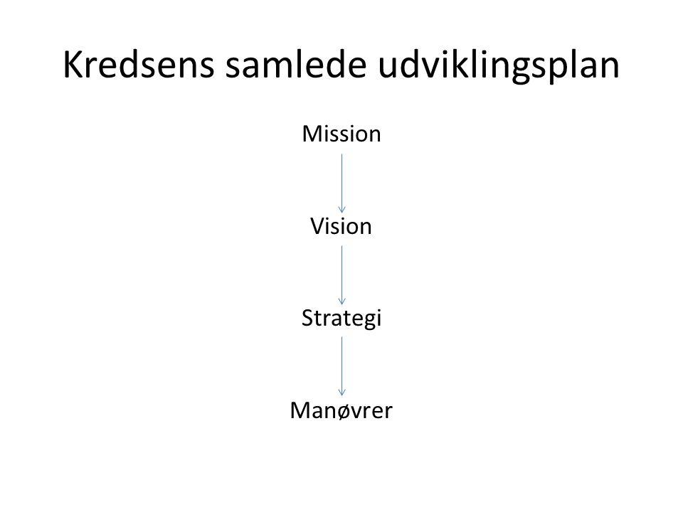 Kredsens samlede udviklingsplan Mission Vision Strategi Manøvrer